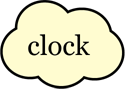 bubble_word_clock