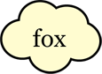 'Fox' word bubble