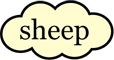 'Sheep' word bubble