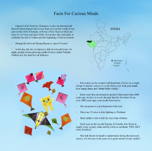 Image of kites, map and text about kite facts